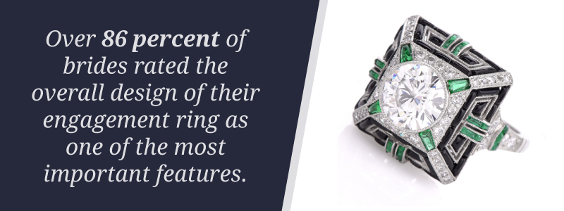 ring design the most important feature