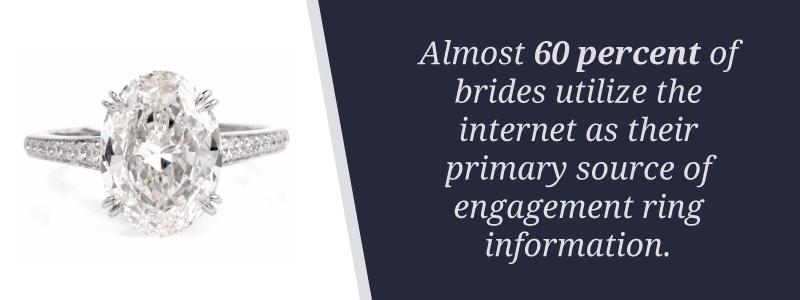 engagement ring information online